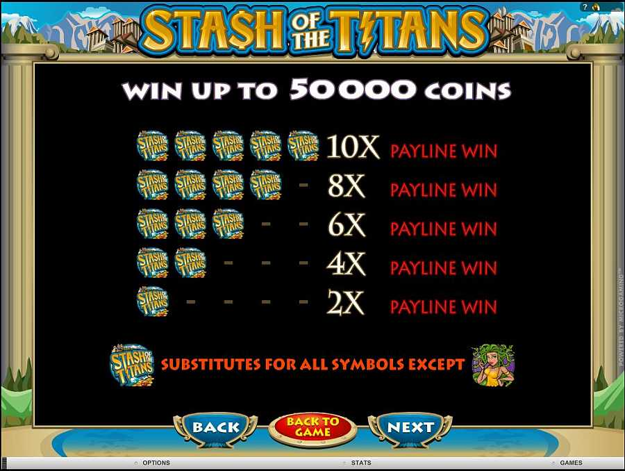 Stash of the titans Win $5000 Coins Payline Win
