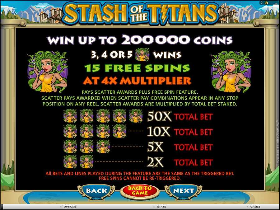 Stash of the titans Free Spins Symbol Paytable