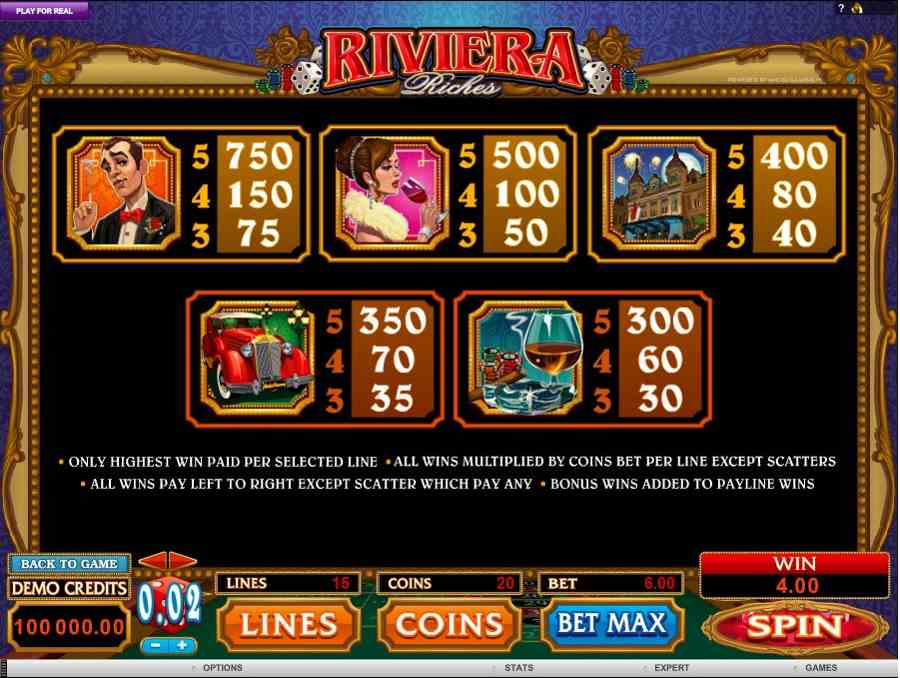 Riveria Riches Symbols Paytable