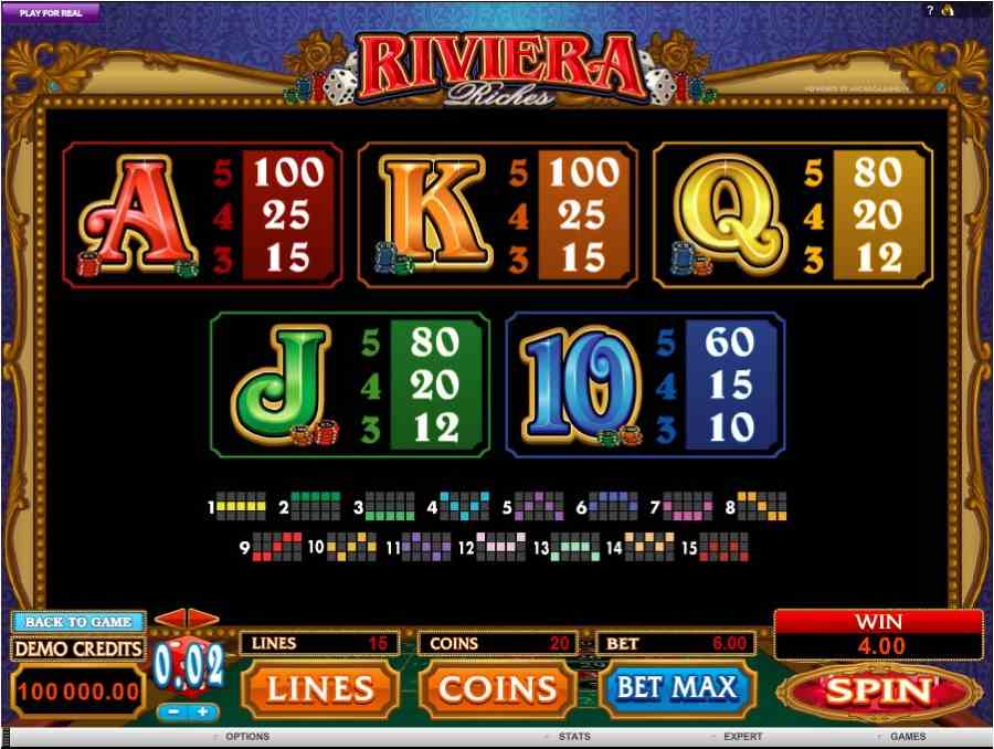 Riveria Riches Low Symbols Paytable