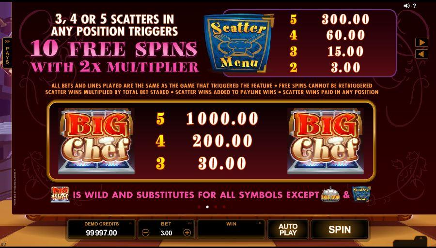 Big Chef Free Spins Feature