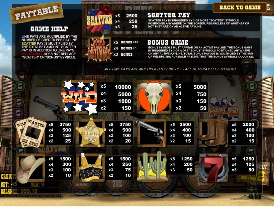 Reel Outlaws Symbols PayTable