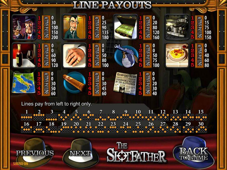 The Slotfather Line Payouts