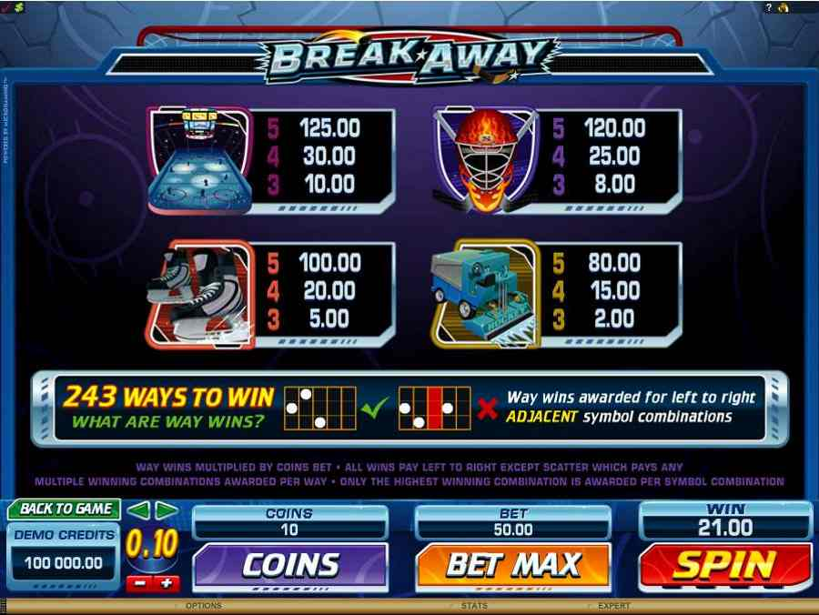 Break Away Low Symbols Pay table