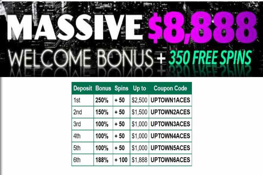 Uptown Aces Massive Welcome Bonus