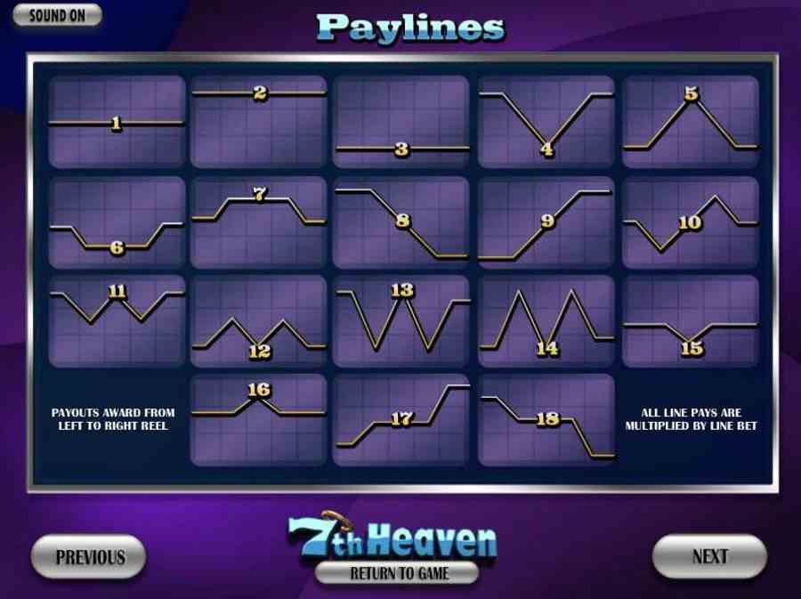 7th Heaven Winning Pay Lines