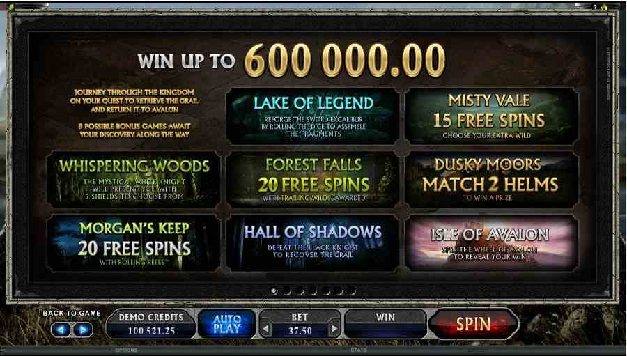 Avalon 2 Win Up to 600000 Coins Screen