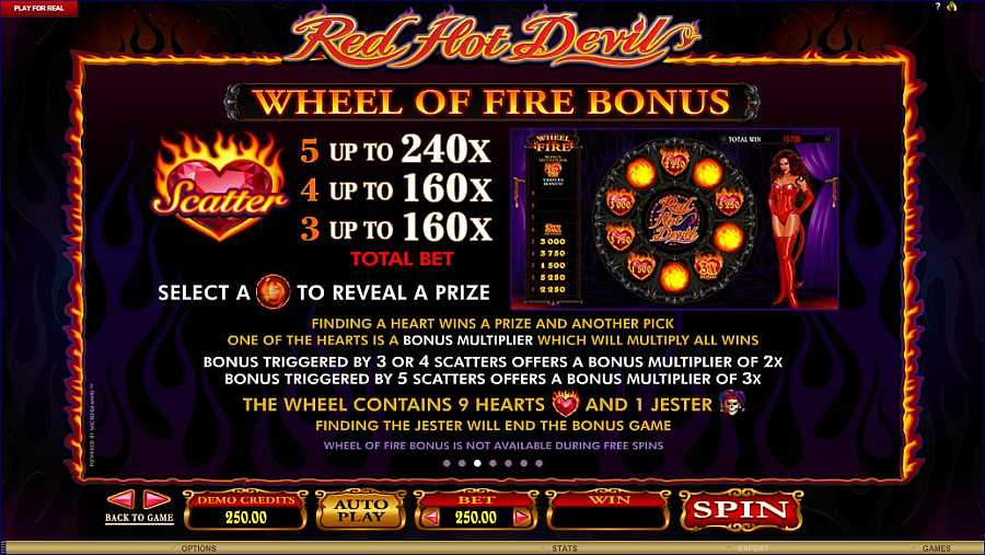 Red Hot Devil Weel of fire Feature