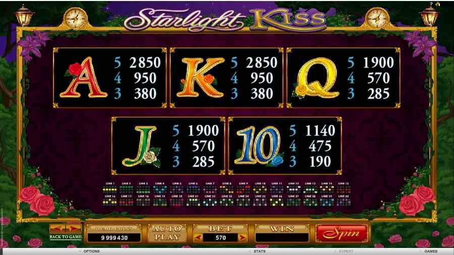 Starlight Kiss Cards Pay table