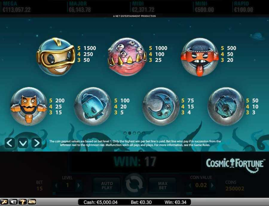 Cosmic Fortune Payout Table