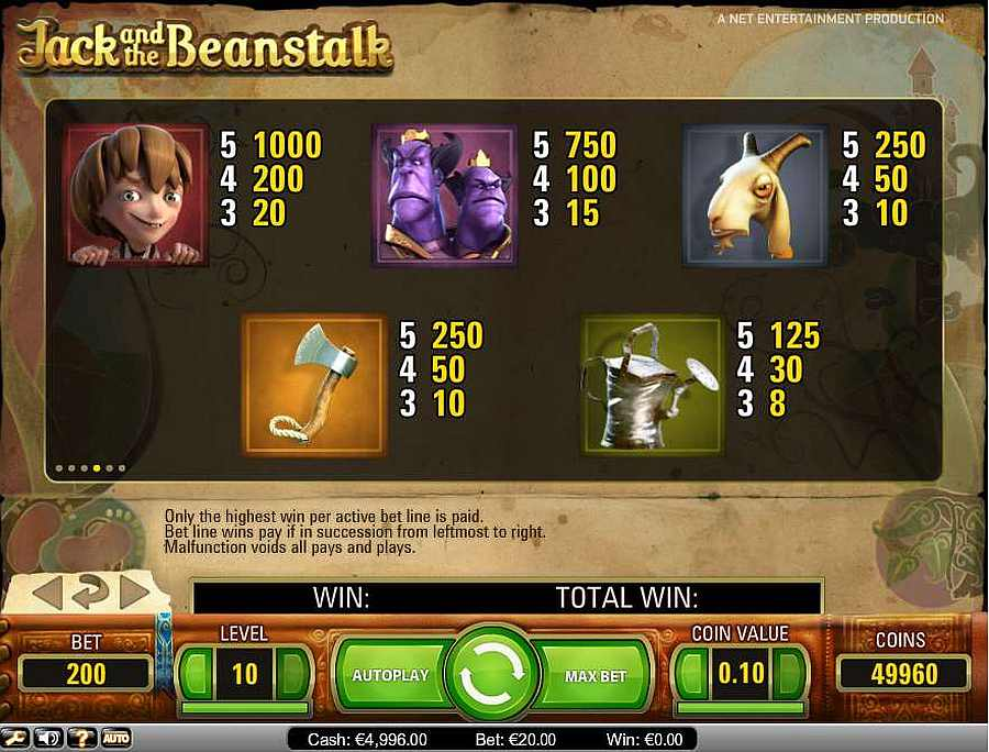 Jack and the Beanstalk Symbols Pay Table