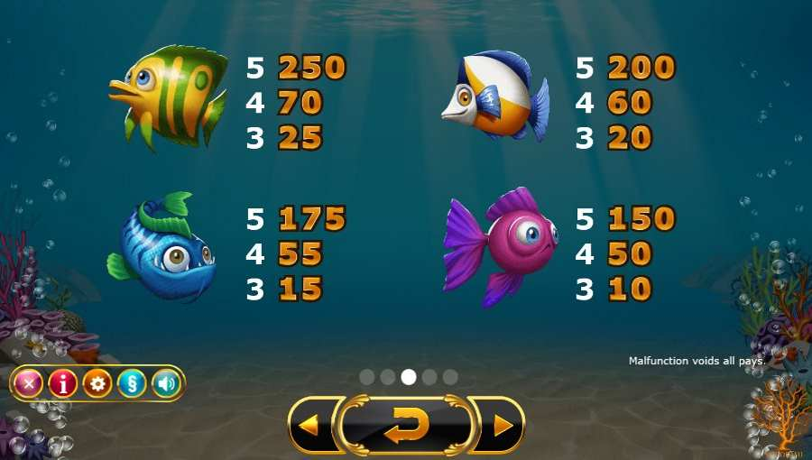 Golden Fish Tank Icon Paytable