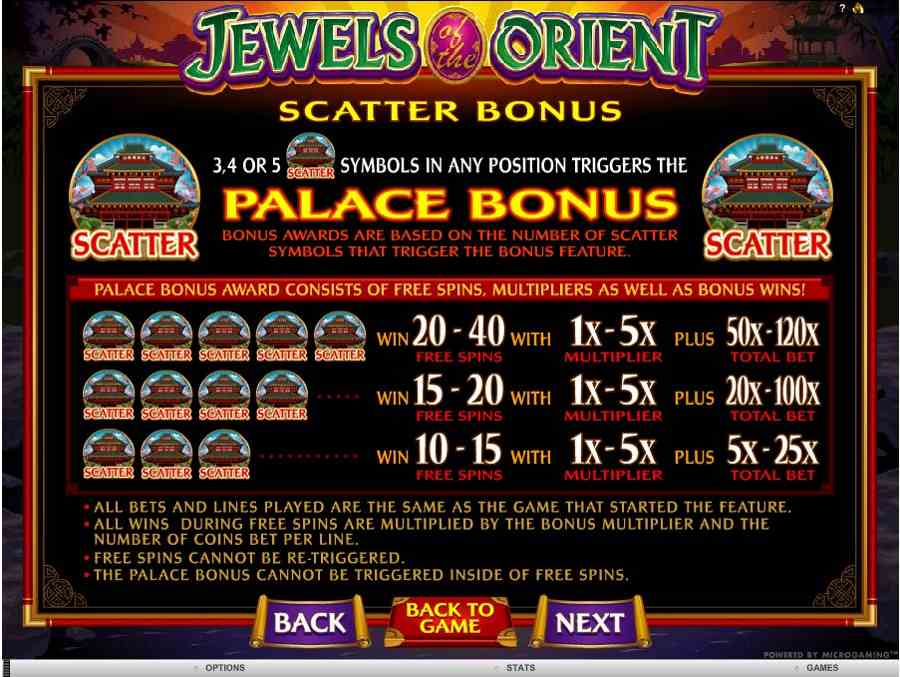 Scatter Bonus Paytable