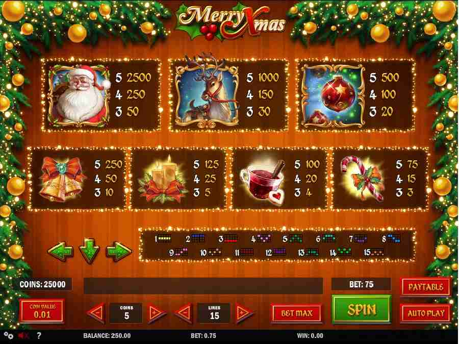 Merry Xmas Slot Symbol Paytable