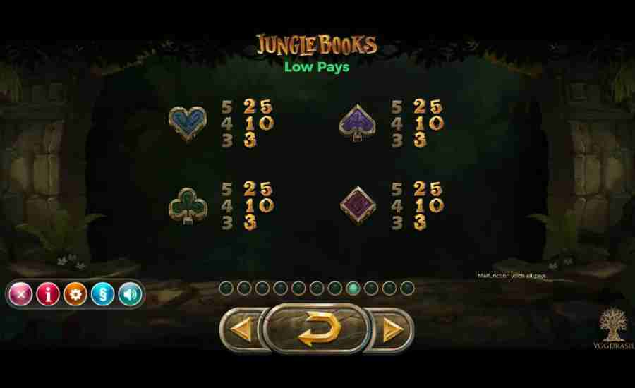 Jungle Books Low Symbols Pay Lines