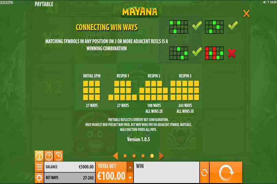 Mayana Slots Review & Free Instant Play Casino Game