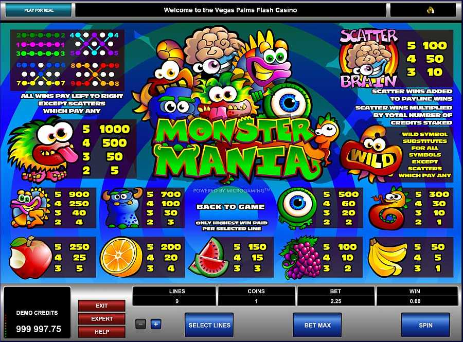 Monster Mania Symbols Pay table