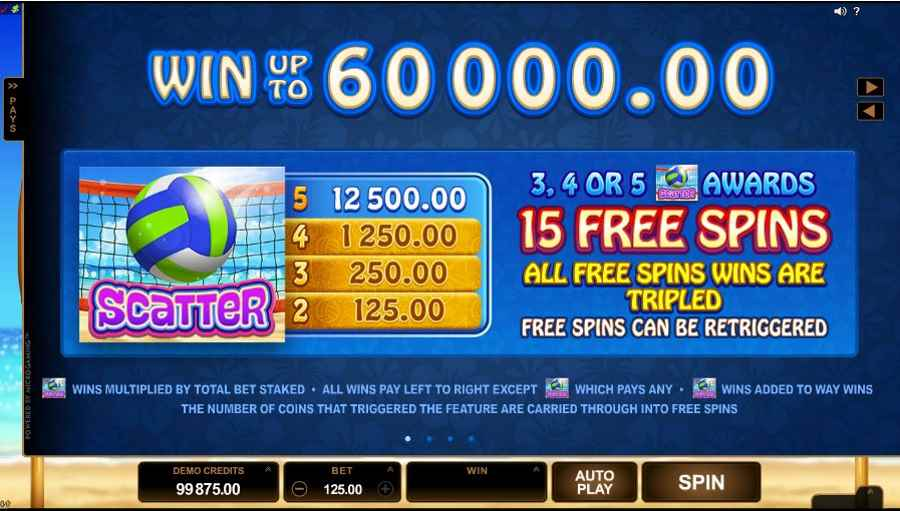 Free roulette wheel game