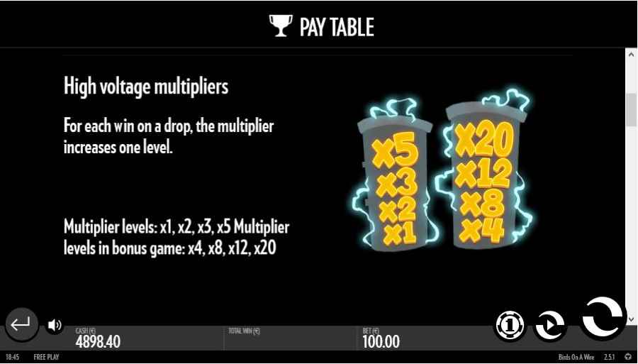 High Voltage Multipliers Feature