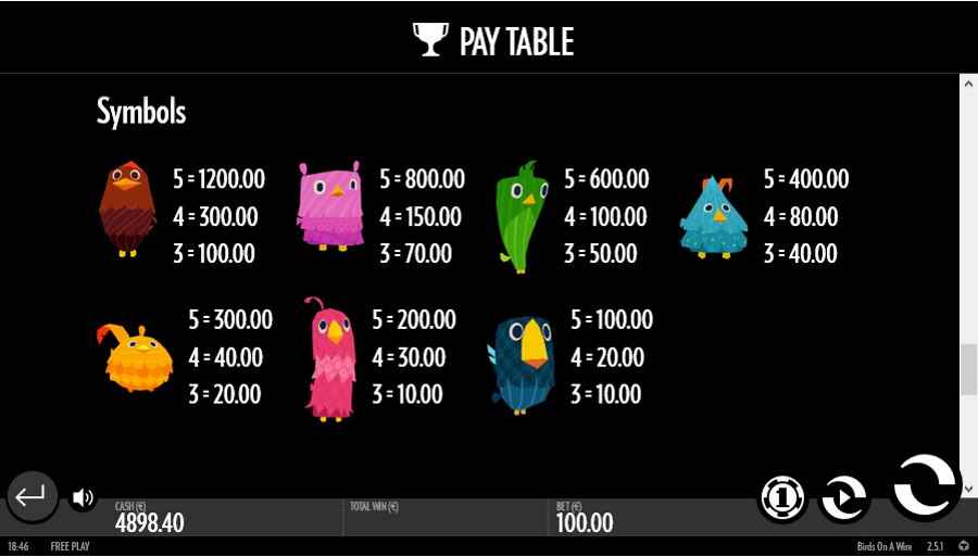 Symbol Pay Table