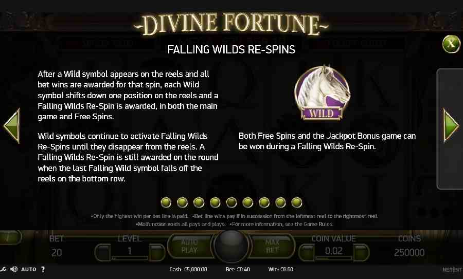 Falling Wilds Re-Spins