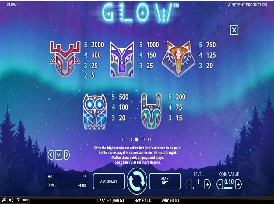 Glow Symbol Pay table