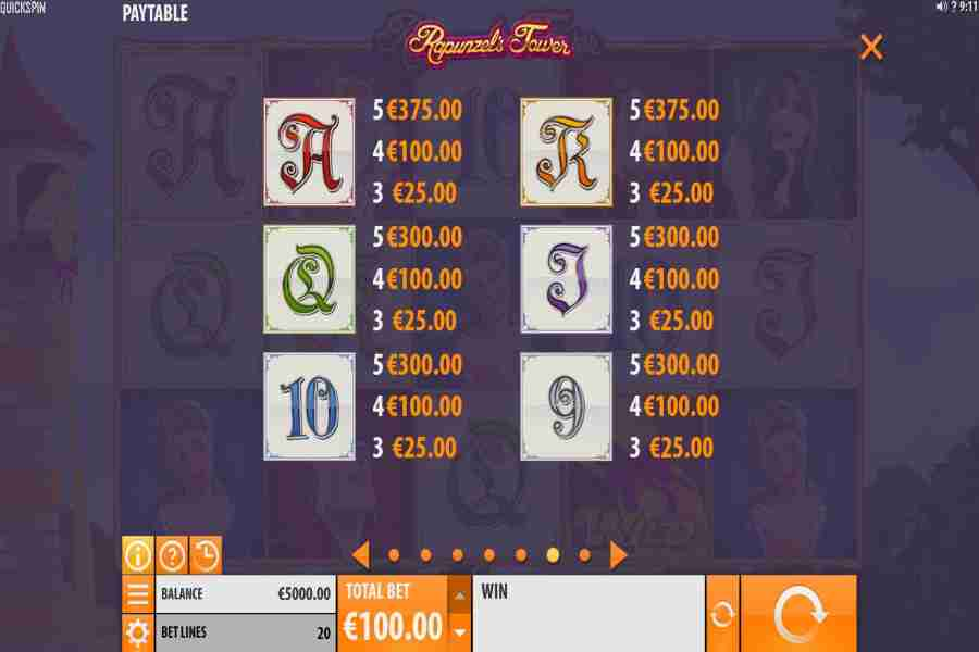 Rapunzel's Tower Cards Paytable