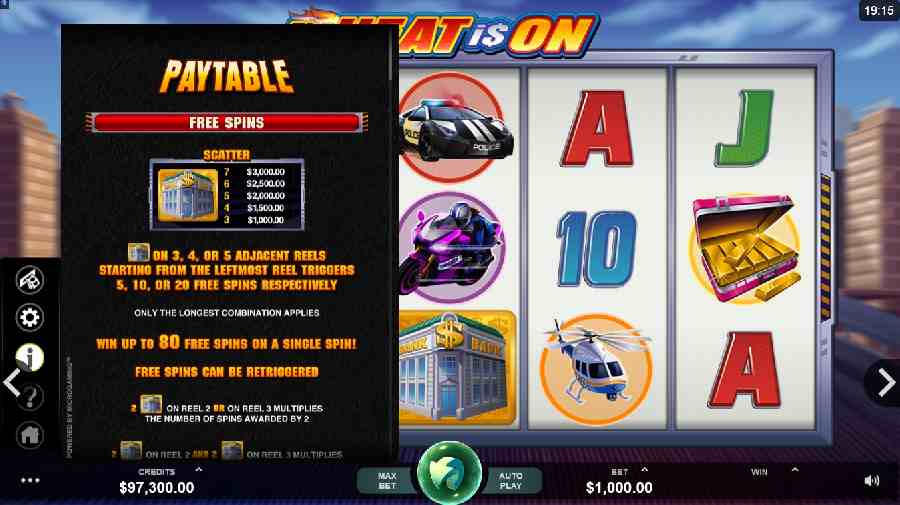 Free Spins Paytable