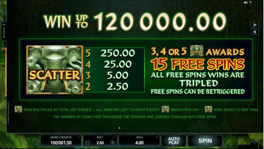 Wild Orient Scatter Symbol Tiggers Free Spins Paytable