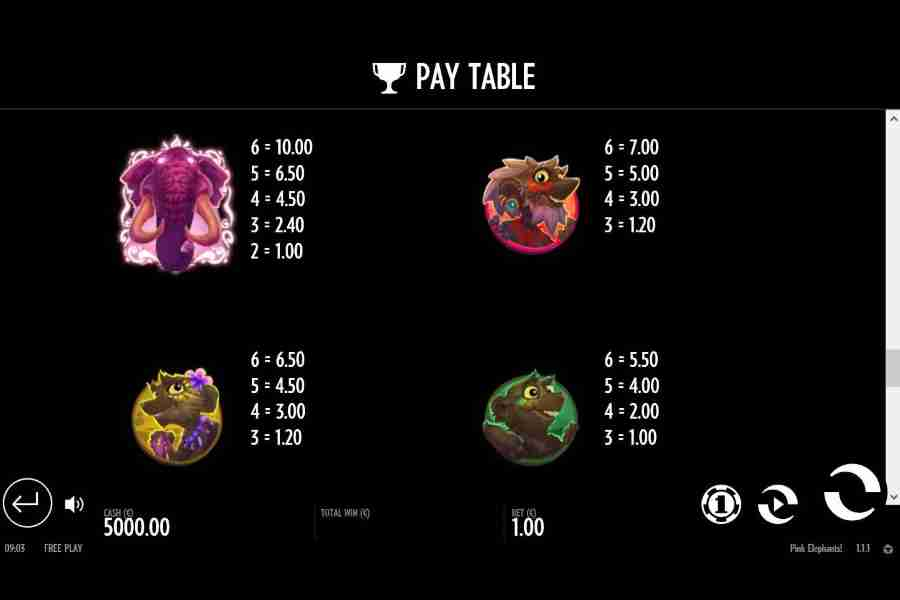Symbols Pay table