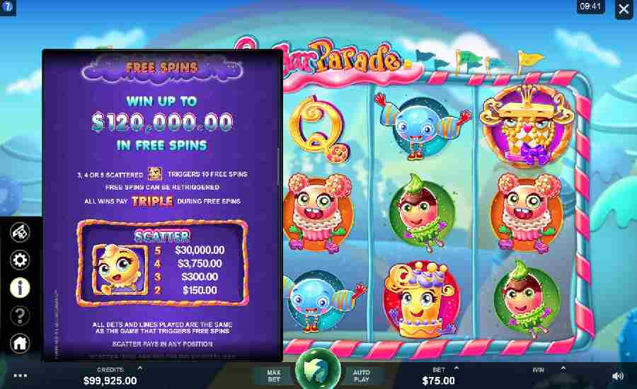 Sugar Parade Free Spins Feature