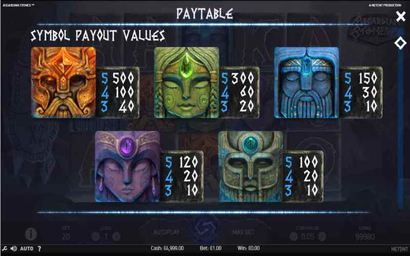 Asgardian Stones Cards Paytable